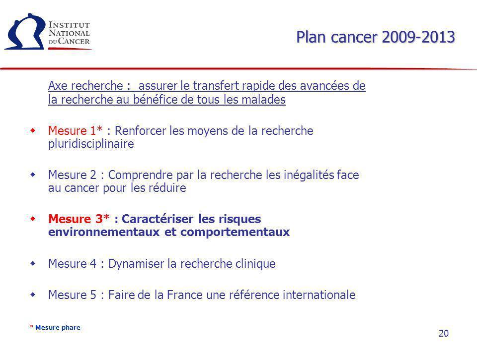 20 Plan cancer 2009-2013 Axe recherche : assurer le transfert rapide des avancées de la recherche au bénéfice de tous les malades Mesure 1* : Renforce