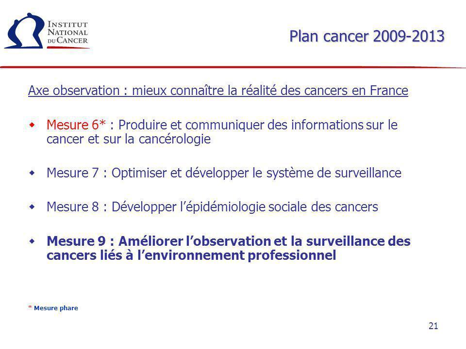 21 Plan cancer 2009-2013 Axe observation : mieux connaître la réalité des cancers en France Mesure 6* : Produire et communiquer des informations sur l