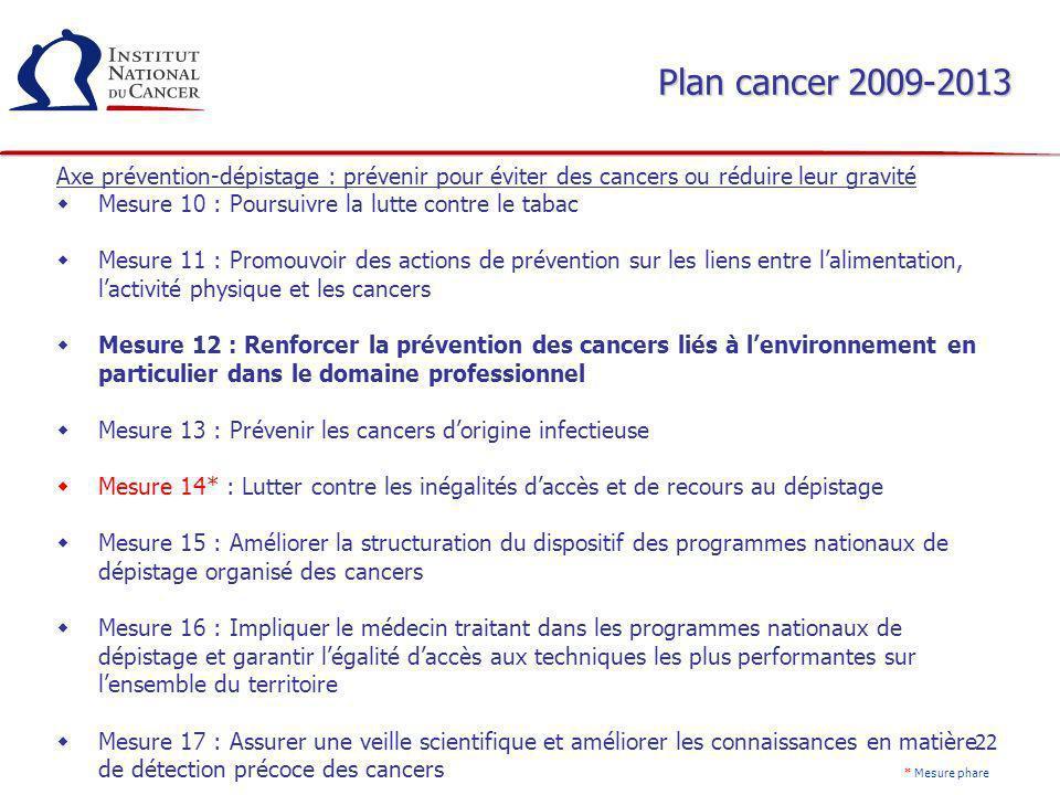 22 Plan cancer 2009-2013 Axe prévention-dépistage : prévenir pour éviter des cancers ou réduire leur gravité Mesure 10 : Poursuivre la lutte contre le