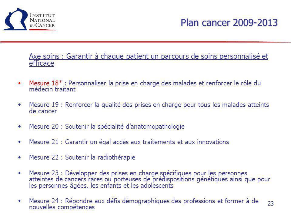 23 Plan cancer 2009-2013 Axe soins : Garantir à chaque patient un parcours de soins personnalisé et efficace Mesure 18* : Personnaliser la prise en ch