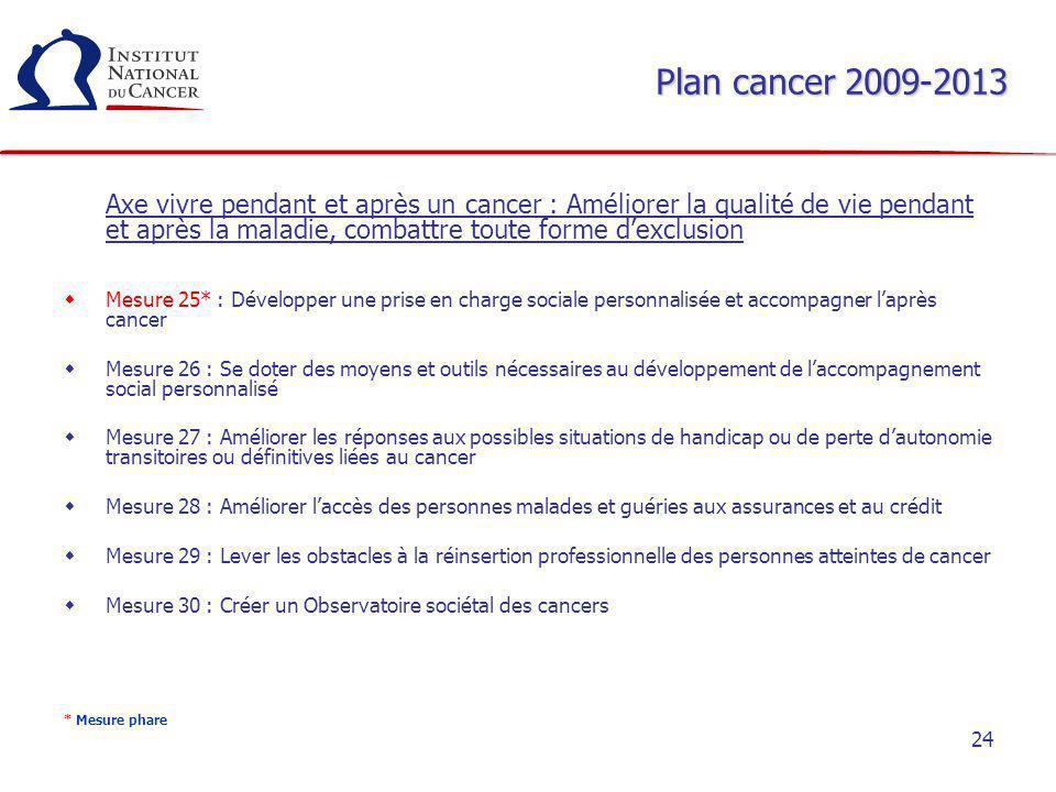 24 Plan cancer 2009-2013 Axe vivre pendant et après un cancer : Améliorer la qualité de vie pendant et après la maladie, combattre toute forme dexclus