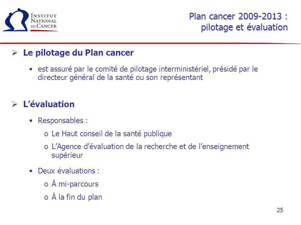 25 Plan cancer 2009-2013 : pilotage et évaluation Le pilotage du Plan cancer est assuré par le comité de pilotage interministériel, présidé par le dir