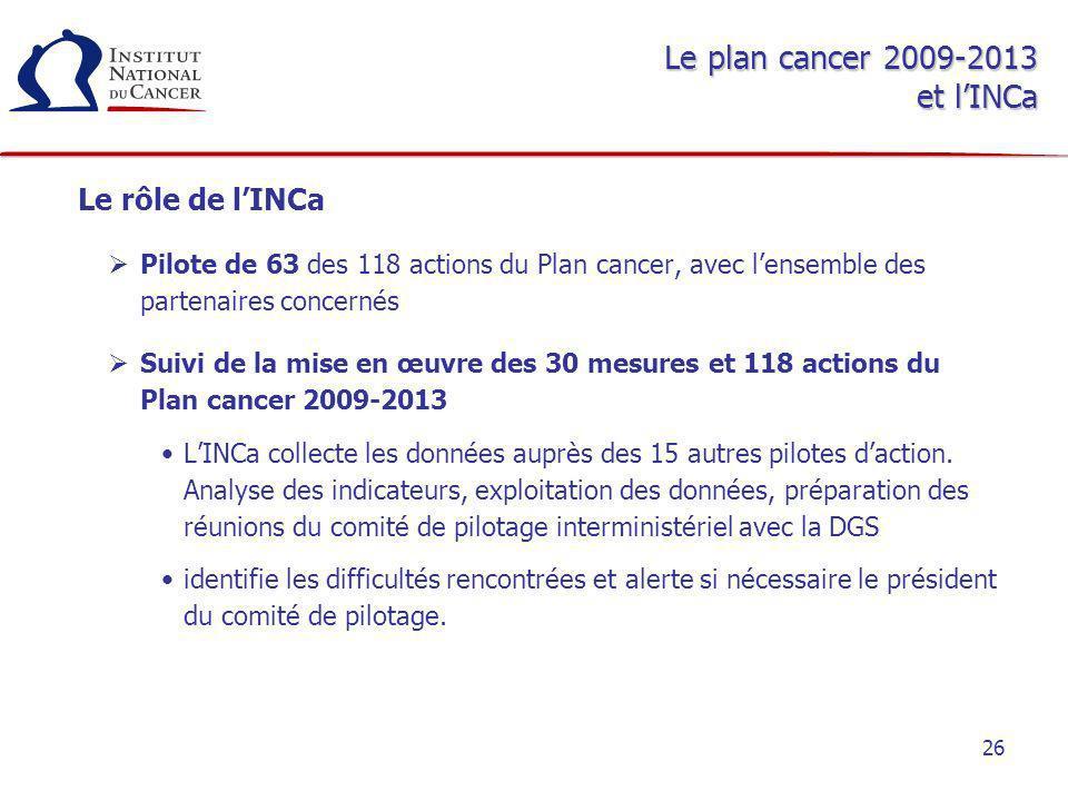 26 Le plan cancer 2009-2013 et lINCa Le rôle de lINCa Pilote de 63 des 118 actions du Plan cancer, avec lensemble des partenaires concernés Suivi de l