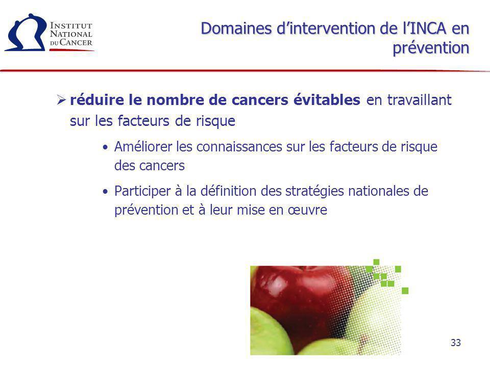 33 Domaines dintervention de lINCA en prévention réduire le nombre de cancers évitables en travaillant sur les facteurs de risque Améliorer les connai