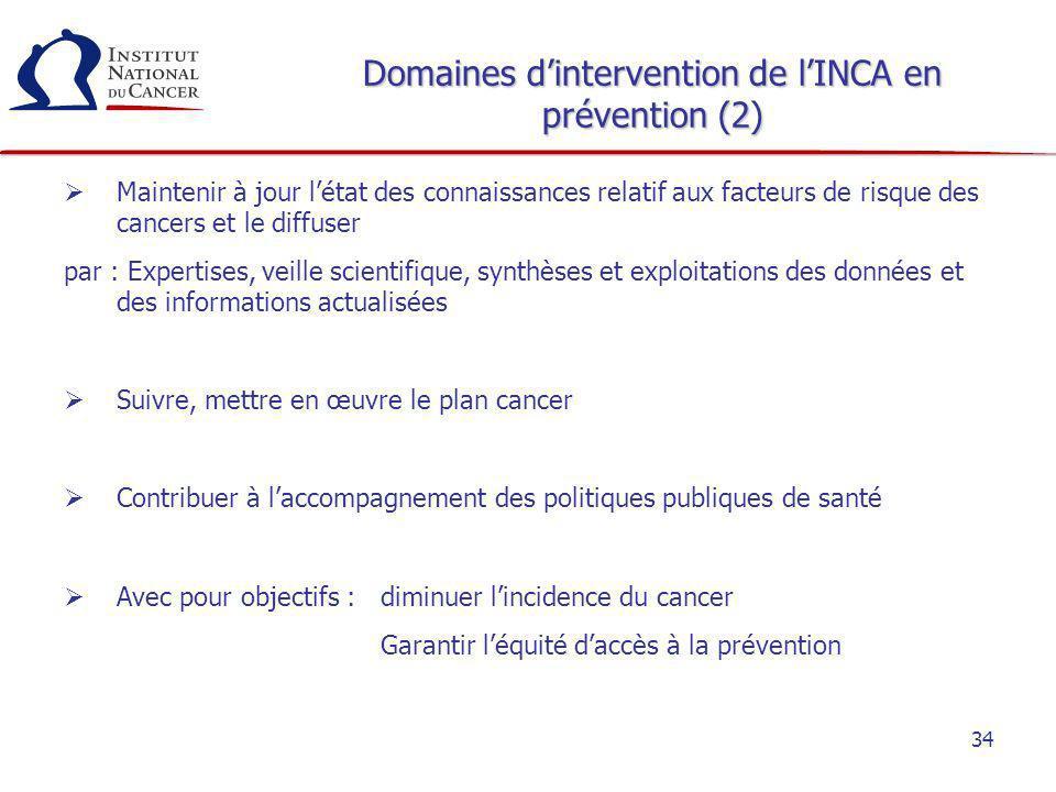 34 Domaines dintervention de lINCA en prévention (2) Maintenir à jour létat des connaissances relatif aux facteurs de risque des cancers et le diffuse