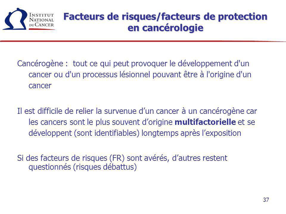 37 Facteurs de risques/facteurs de protection en cancérologie Cancérogène : tout ce qui peut provoquer le développement d'un cancer ou d'un processus