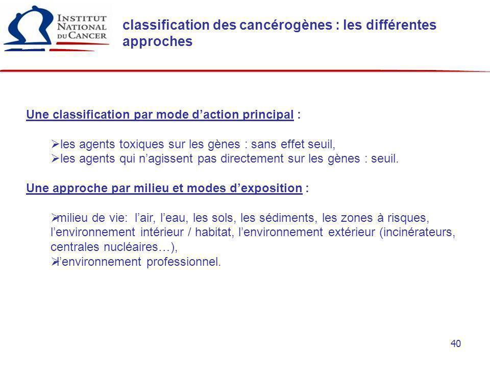 40 classification des cancérogènes : les différentes approches Une classification par mode daction principal : les agents toxiques sur les gènes : san