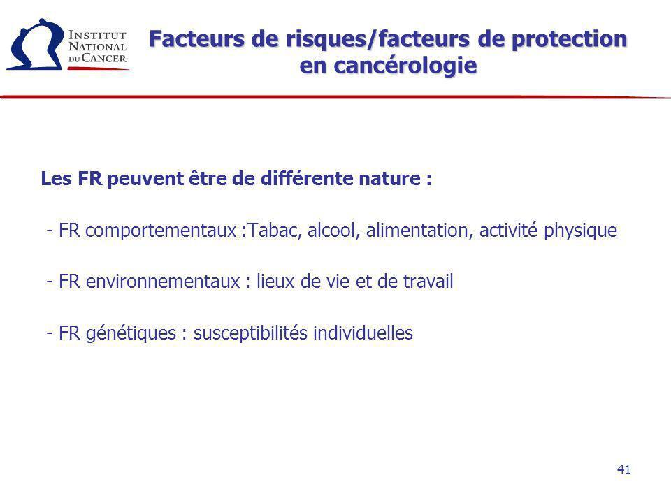 41 Facteurs de risques/facteurs de protection en cancérologie Les FR peuvent être de différente nature : - FR comportementaux :Tabac, alcool, alimenta