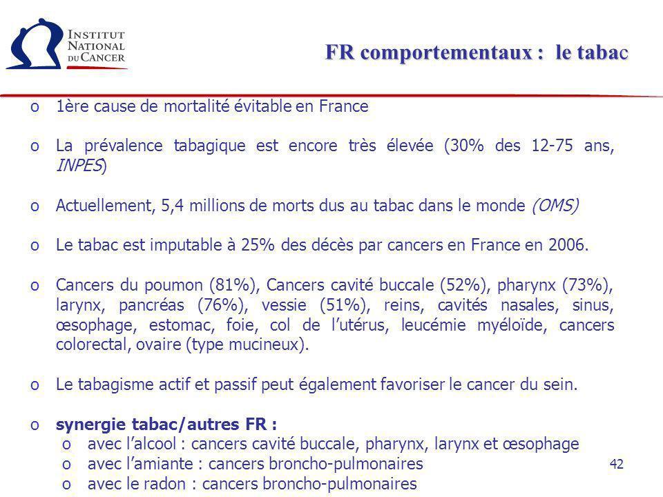 42 FR comportementaux : le tabac o1ère cause de mortalité évitable en France oLa prévalence tabagique est encore très élevée (30% des 12-75 ans, INPES