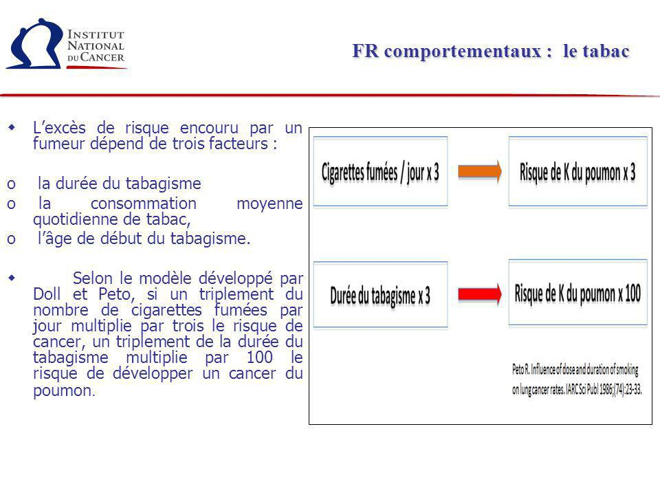 FR comportementaux : le tabac Lexcès de risque encouru par un fumeur dépend de trois facteurs : o la durée du tabagisme o la consommation moyenne quot