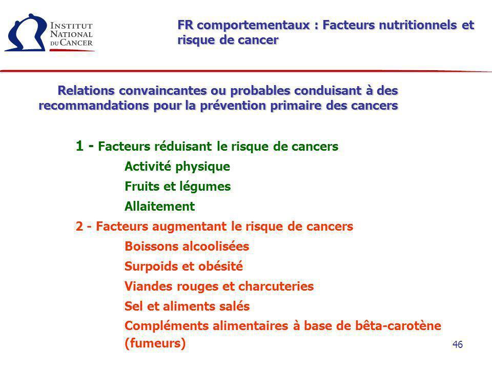 46 FR comportementaux : Facteurs nutritionnels et risque de cancer 1 - Facteurs réduisant le risque de cancers Activité physique Fruits et légumes All