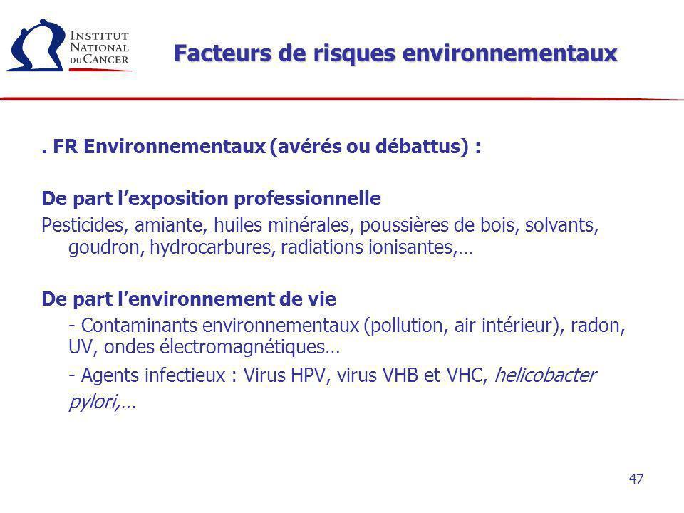 47 Facteurs de risques environnementaux. FR Environnementaux (avérés ou débattus) : De part lexposition professionnelle Pesticides, amiante, huiles mi