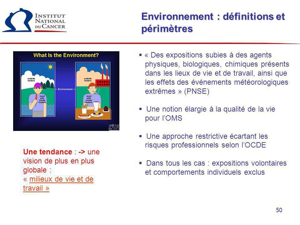 50 Environnement : définitions et périmètres « Des expositions subies à des agents physiques, biologiques, chimiques présents dans les lieux de vie et