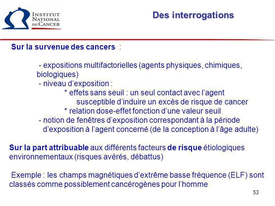 53 Sur la survenue des cancers : - expositions multifactorielles (agents physiques, chimiques, biologiques) - niveau dexposition : * effets sans seuil