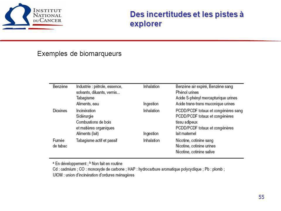 55 Des incertitudes et les pistes à explorer Exemples de biomarqueurs