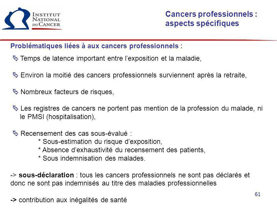 61 Cancers professionnels : aspects spécifiques Problématiques liées à aux cancers professionnels : Temps de latence important entre lexposition et la
