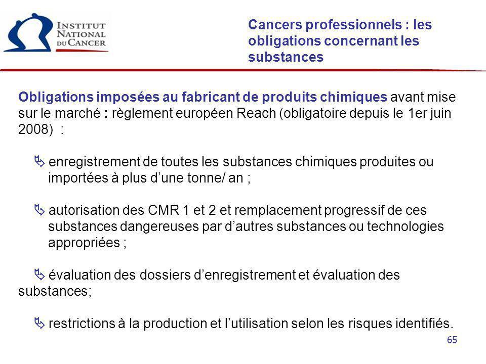65 Cancers professionnels : les obligations concernant les substances Obligations imposées au fabricant de produits chimiques avant mise sur le marché