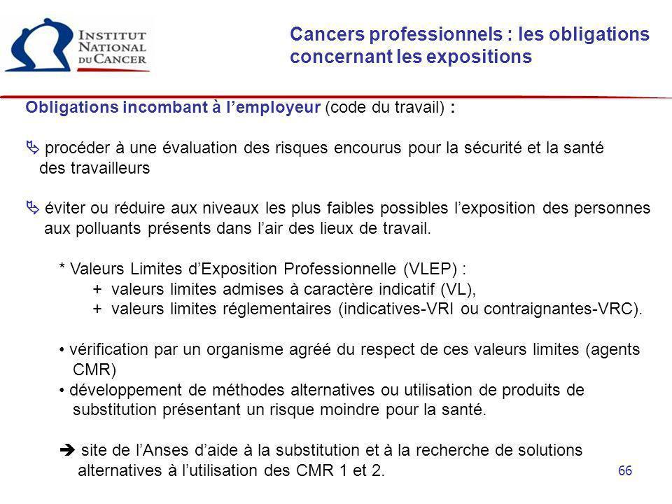 66 Cancers professionnels : les obligations concernant les expositions Obligations incombant à lemployeur (code du travail) : procéder à une évaluatio