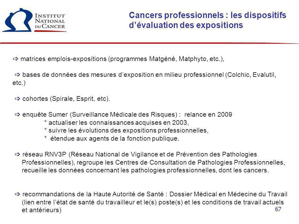 67 Cancers professionnels : les dispositifs dévaluation des expositions matrices emplois-expositions (programmes Matgéné, Matphyto, etc.), bases de do