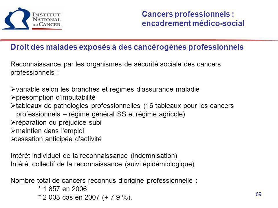 69 Cancers professionnels : encadrement médico-social Droit des malades exposés à des cancérogènes professionnels Reconnaissance par les organismes de