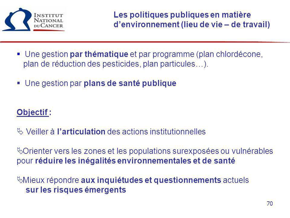 70 Les politiques publiques en matière denvironnement (lieu de vie – de travail) Une gestion par thématique et par programme (plan chlordécone, plan d
