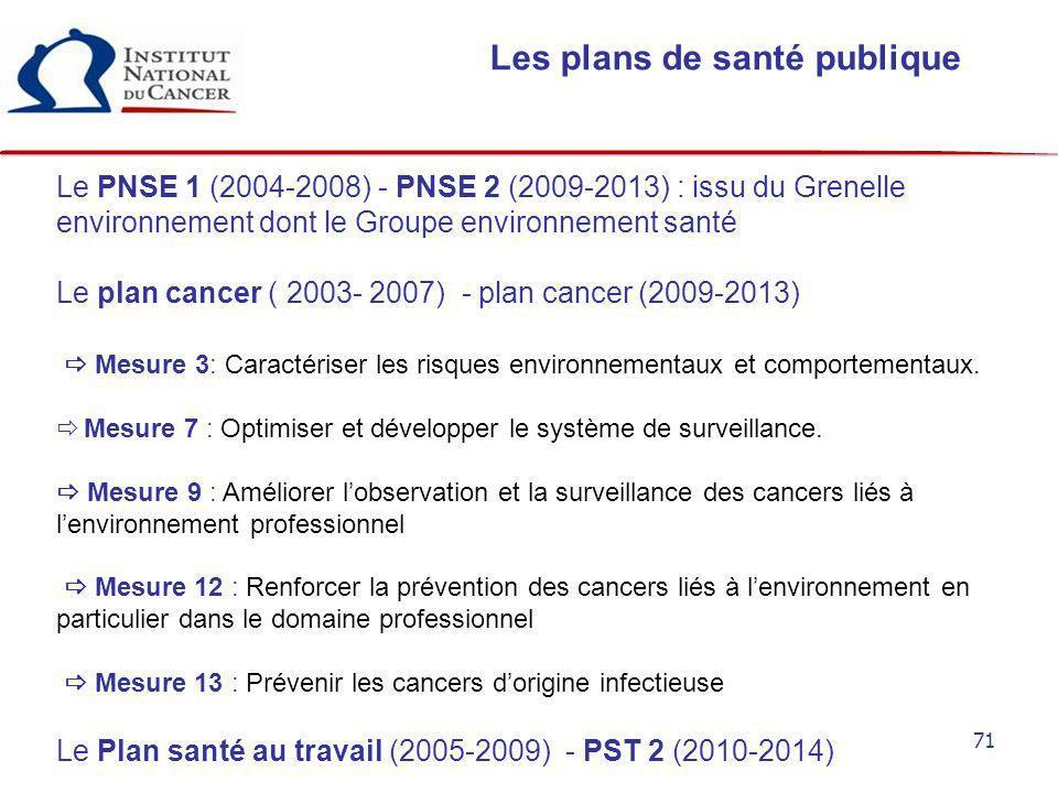 71 Les plans de santé publique Le PNSE 1 (2004-2008) - PNSE 2 (2009-2013) : issu du Grenelle environnement dont le Groupe environnement santé Le plan