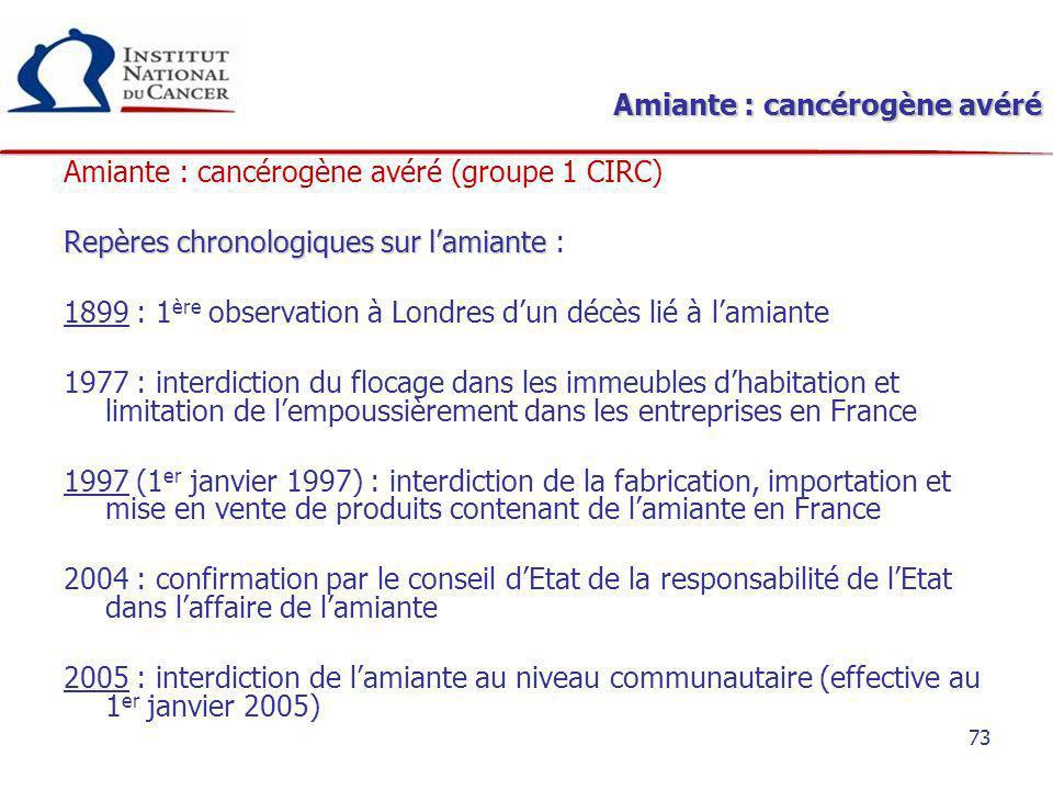73 Amiante : cancérogène avéré Amiante : cancérogène avéré (groupe 1 CIRC) Repères chronologiques sur lamiante Repères chronologiques sur lamiante : 1
