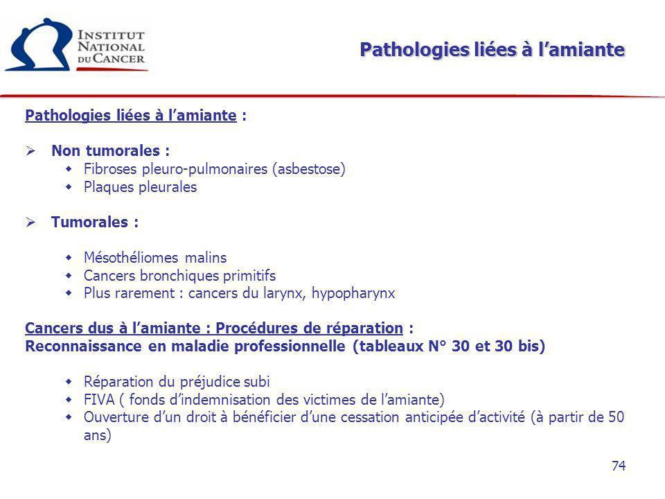 74 Pathologies liées à lamiante Pathologies liées à lamiante : Non tumorales : Fibroses pleuro-pulmonaires (asbestose) Plaques pleurales Tumorales : M