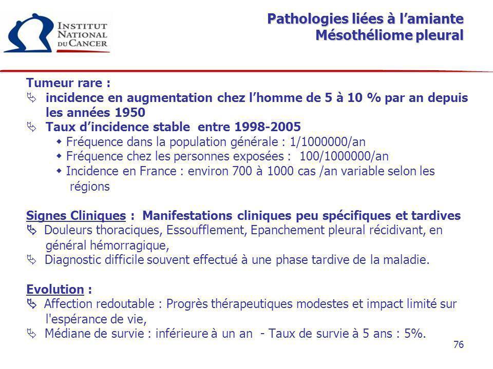 76 Pathologies liées à lamiante Mésothéliome pleural Tumeur rare : incidence en augmentation chez lhomme de 5 à 10 % par an depuis les années 1950 Tau