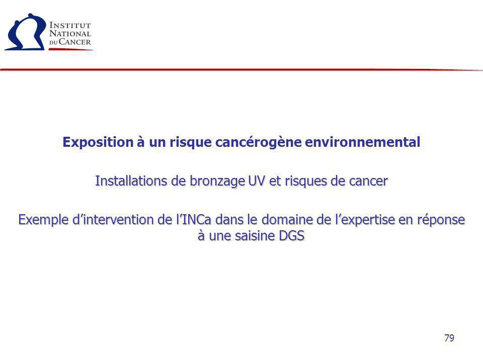 79 Exposition à un risque cancérogène environnemental Installations de bronzage UV et risques de cancer Exemple dintervention de lINCa dans le domaine