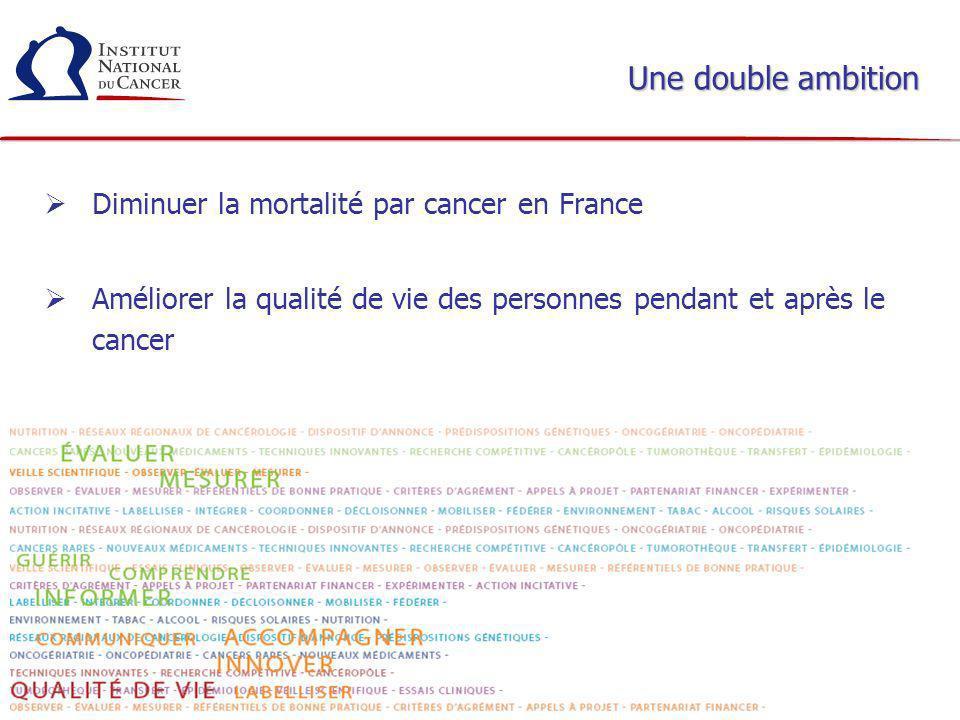 8 Une double ambition Diminuer la mortalité par cancer en France Améliorer la qualité de vie des personnes pendant et après le cancer