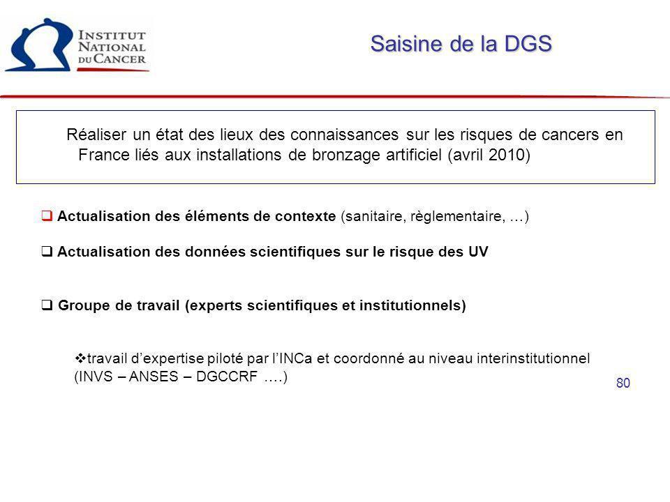 80 Saisine de la DGS Actualisation des éléments de contexte (sanitaire, règlementaire, …) Actualisation des données scientifiques sur le risque des UV