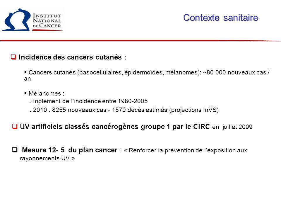 Contexte sanitaire UV artificiels classés cancérogènes groupe 1 par le CIRC en juillet 2009 Mesure 12- 5 du plan cancer : « Renforcer la prévention de