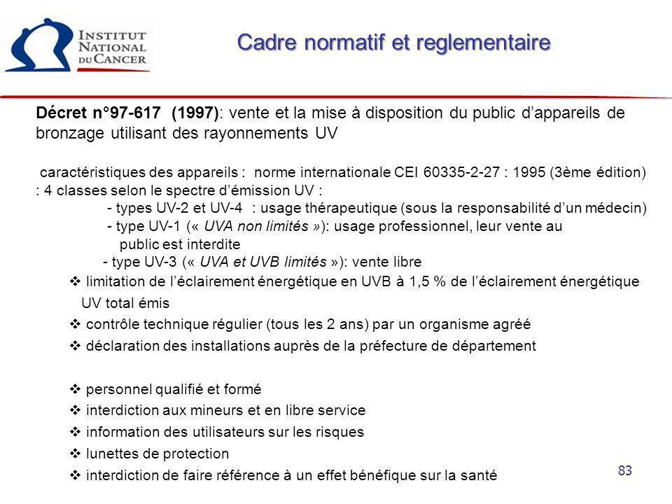 83 Cadre normatif et reglementaire Décret n°97-617 (1997): vente et la mise à disposition du public dappareils de bronzage utilisant des rayonnements