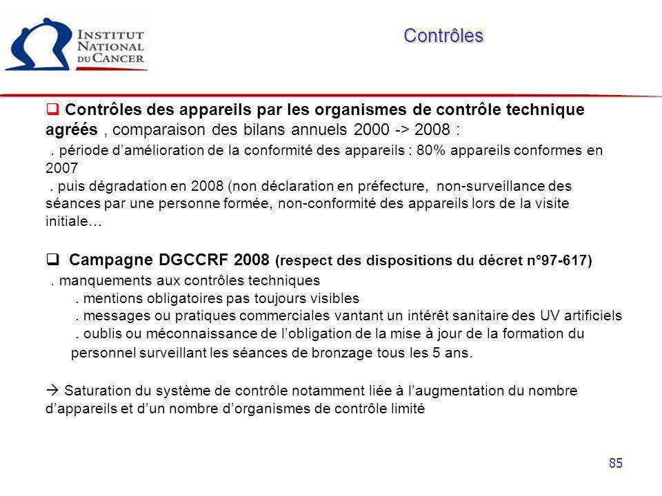 85 Contrôles Contrôles des appareils par les organismes de contrôle technique agréés, comparaison des bilans annuels 2000 -> 2008 :. période daméliora