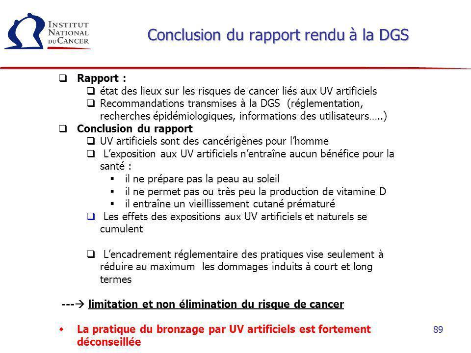 89 Conclusion du rapport rendu à la DGS Rapport : état des lieux sur les risques de cancer liés aux UV artificiels Recommandations transmises à la DGS