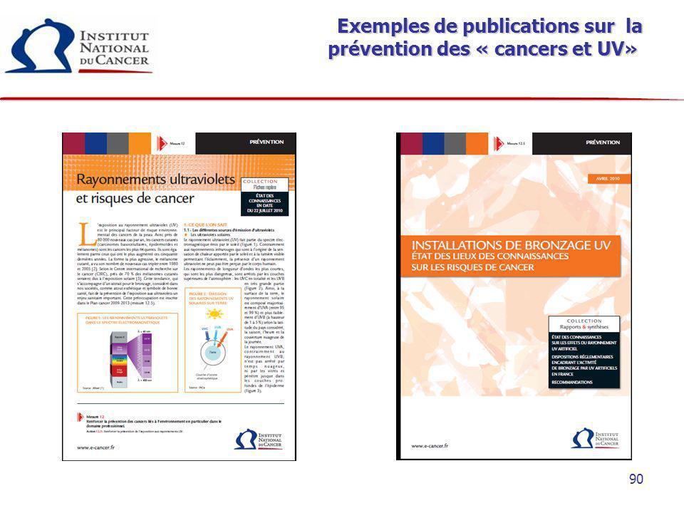 90 Exemples de publications sur la prévention des « cancers et UV» Exemples de publications sur la prévention des « cancers et UV»