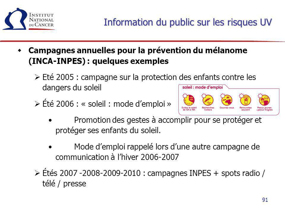 91 Information du public sur les risques UV Campagnes annuelles pour la prévention du mélanome (INCA-INPES) : quelques exemples Eté 2005 : campagne su