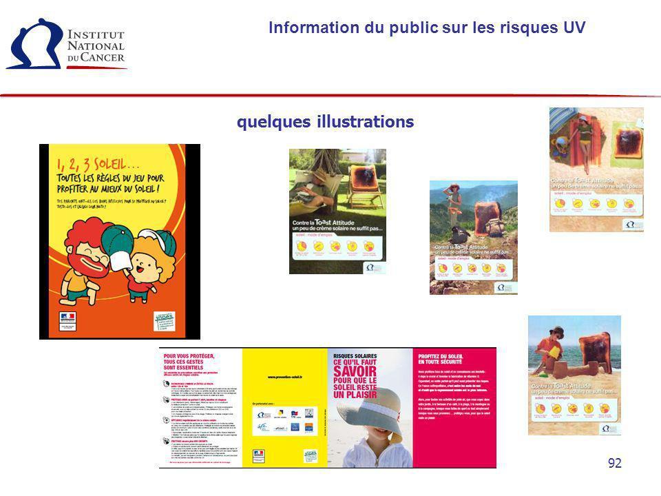 92 Information du public sur les risques UV quelques illustrations