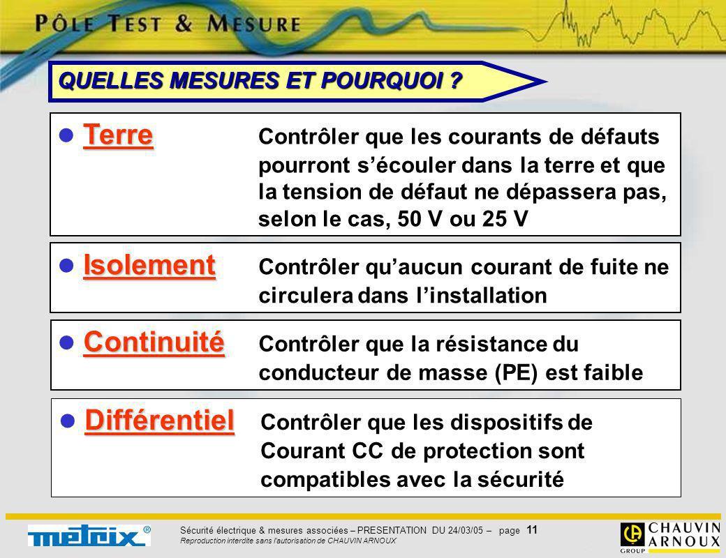 Sécurité électrique & mesures associées – PRESENTATION DU 24/03/05 – page 11 Reproduction interdite sans l'autorisation de CHAUVIN ARNOUX Différentiel