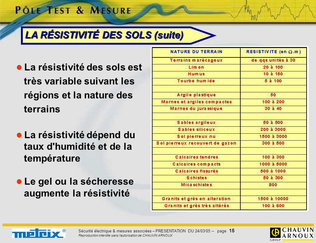 Sécurité électrique & mesures associées – PRESENTATION DU 24/03/05 – page 15 Reproduction interdite sans l'autorisation de CHAUVIN ARNOUX La résistivi