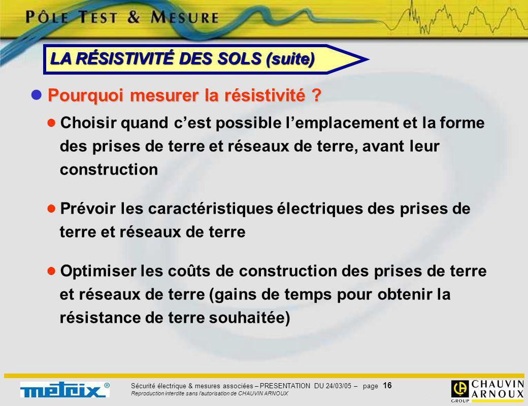 Sécurité électrique & mesures associées – PRESENTATION DU 24/03/05 – page 16 Reproduction interdite sans l'autorisation de CHAUVIN ARNOUX Choisir quan