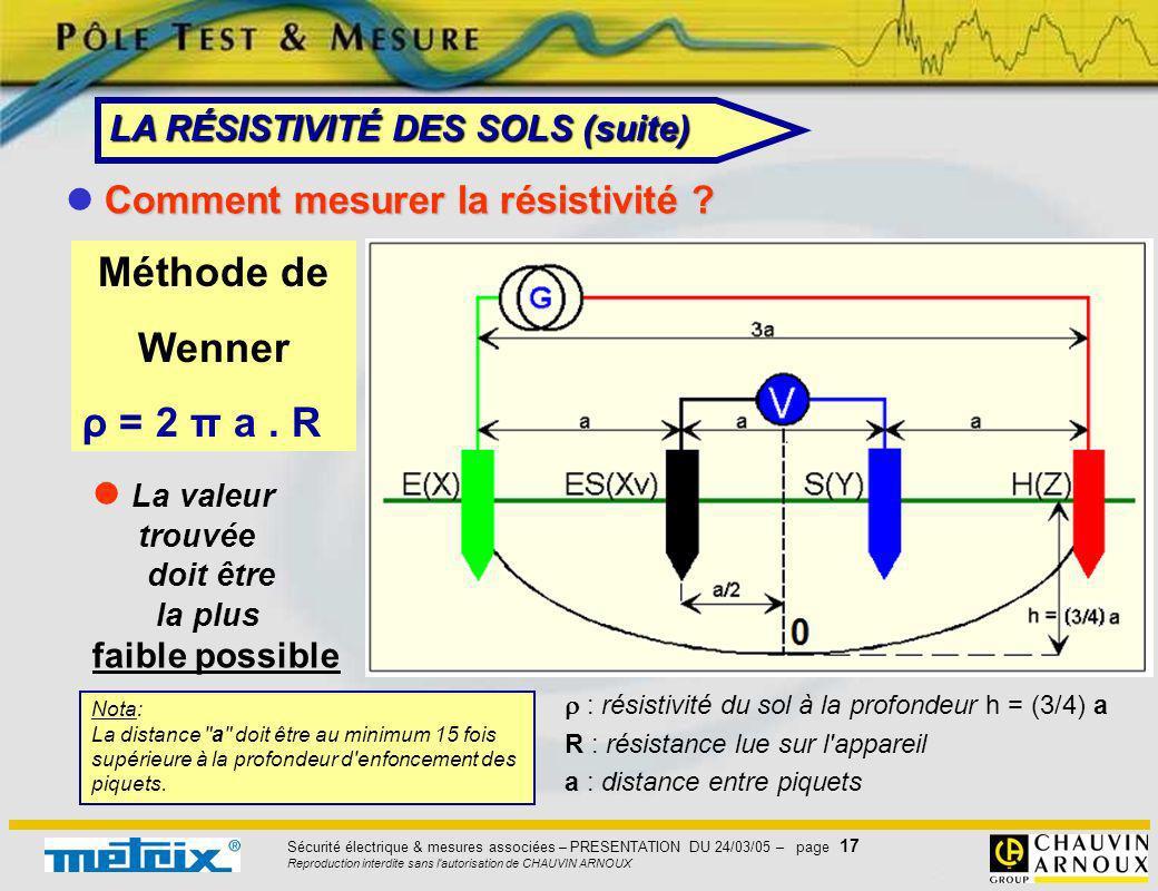 Sécurité électrique & mesures associées – PRESENTATION DU 24/03/05 – page 17 Reproduction interdite sans l'autorisation de CHAUVIN ARNOUX : résistivit