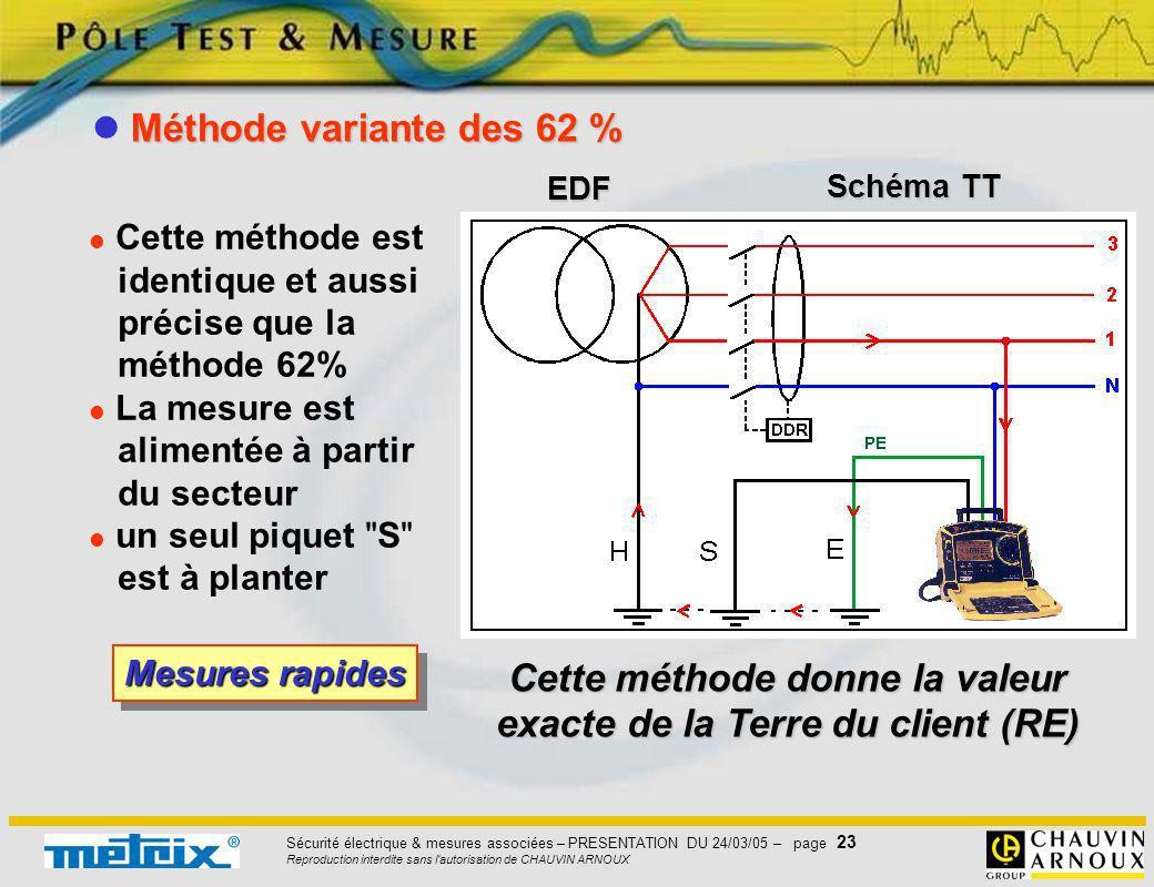 Sécurité électrique & mesures associées – PRESENTATION DU 24/03/05 – page 23 Reproduction interdite sans l'autorisation de CHAUVIN ARNOUX Cette méthod