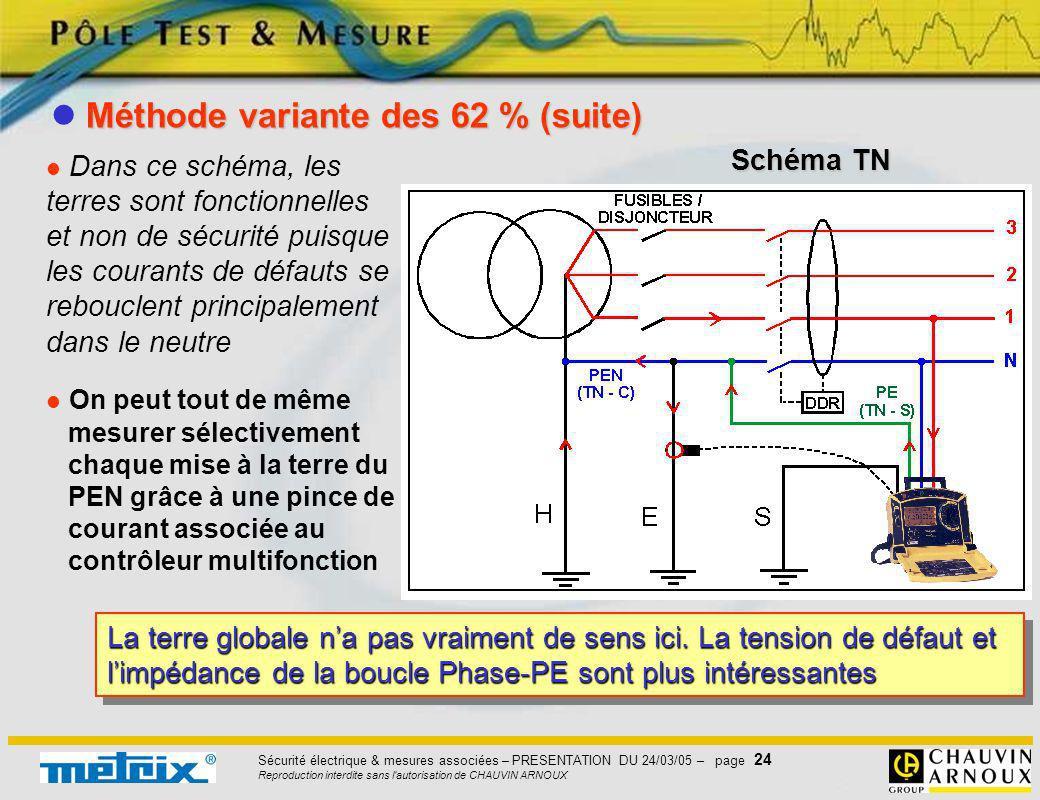 Sécurité électrique & mesures associées – PRESENTATION DU 24/03/05 – page 24 Reproduction interdite sans l'autorisation de CHAUVIN ARNOUX Dans ce sché