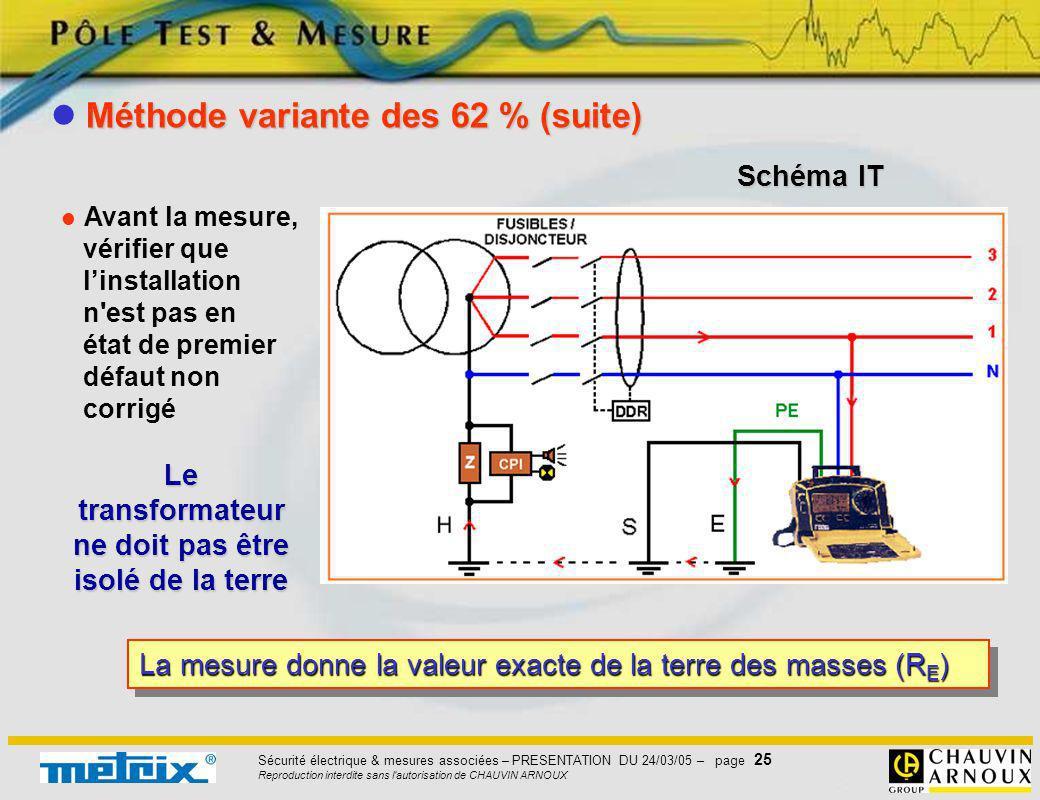 Sécurité électrique & mesures associées – PRESENTATION DU 24/03/05 – page 25 Reproduction interdite sans l'autorisation de CHAUVIN ARNOUX Avant la mes