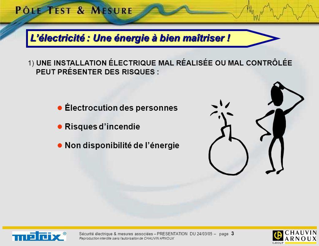 Sécurité électrique & mesures associées – PRESENTATION DU 24/03/05 – page 4 Reproduction interdite sans l autorisation de CHAUVIN ARNOUX Lélectricité : Une énergie à bien maîtriser .
