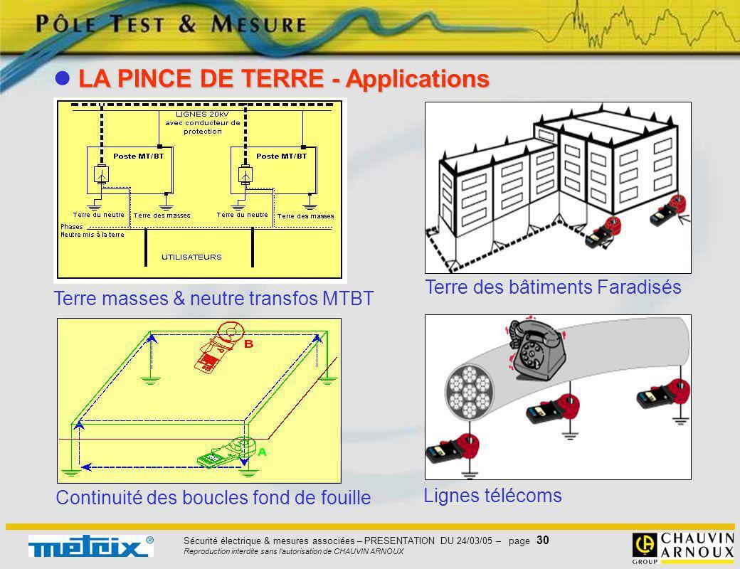 Sécurité électrique & mesures associées – PRESENTATION DU 24/03/05 – page 30 Reproduction interdite sans l'autorisation de CHAUVIN ARNOUX Terre masses