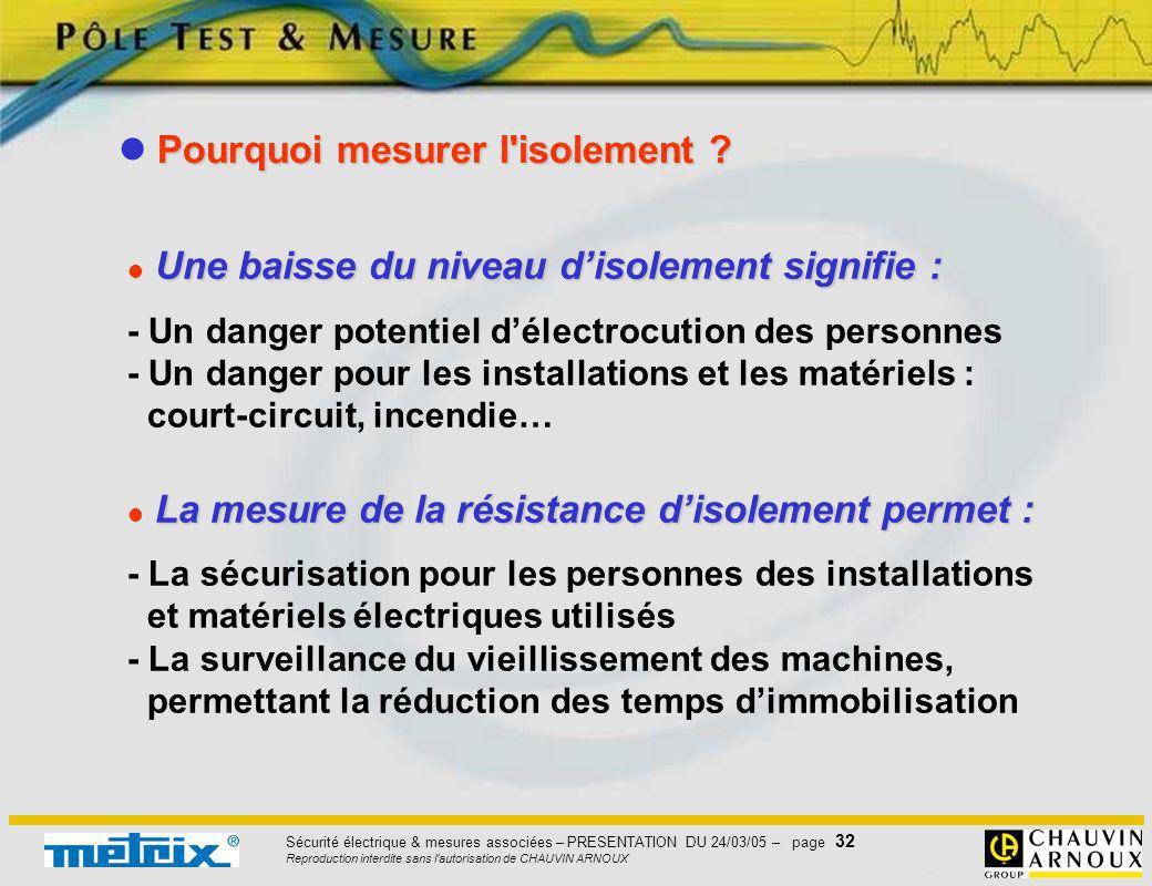 Sécurité électrique & mesures associées – PRESENTATION DU 24/03/05 – page 32 Reproduction interdite sans l'autorisation de CHAUVIN ARNOUX Une baisse d