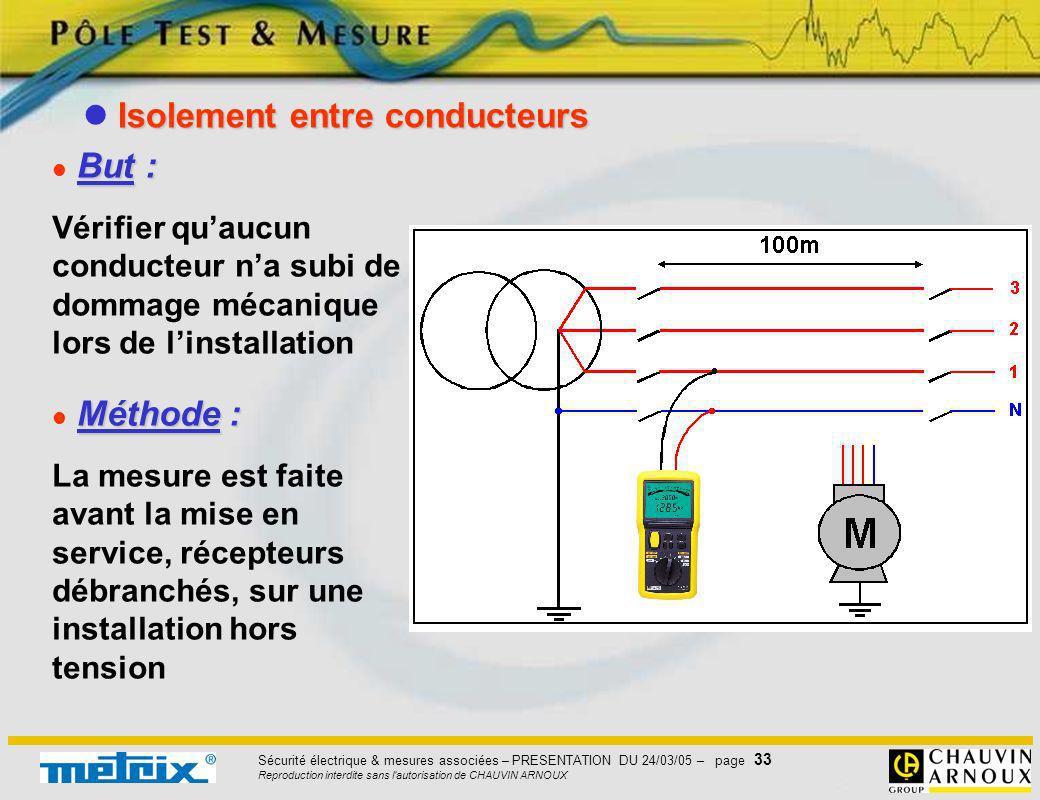 Sécurité électrique & mesures associées – PRESENTATION DU 24/03/05 – page 33 Reproduction interdite sans l'autorisation de CHAUVIN ARNOUX But : But :